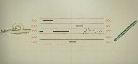 Sistema Cambio frecuencia